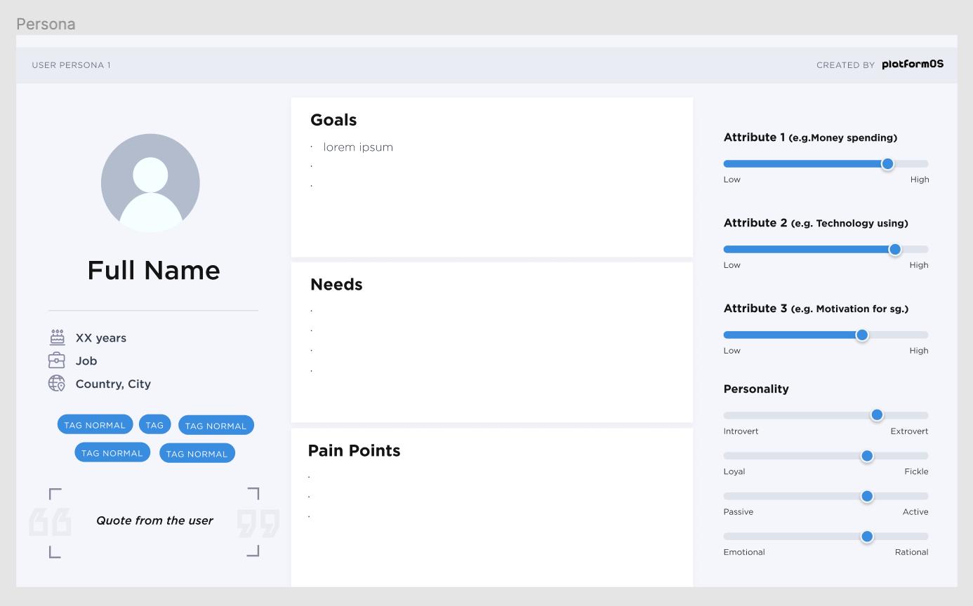 User persona template